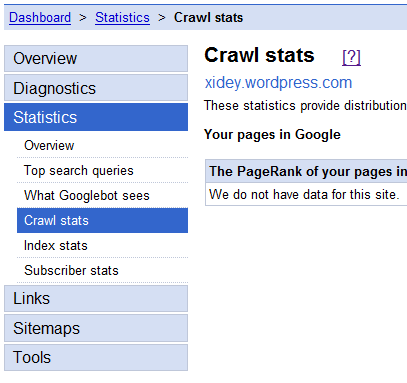 GWT Crawl Stats