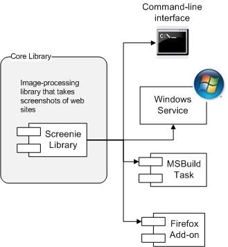 Screenie App 2